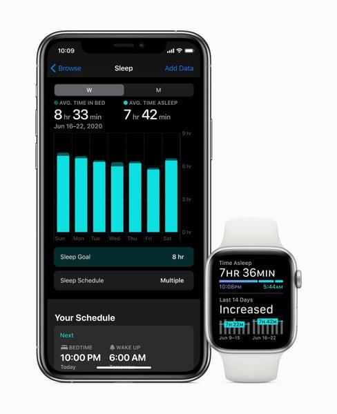 tracciamento attività del sonno Apple REVOO
